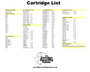 current cartridge list